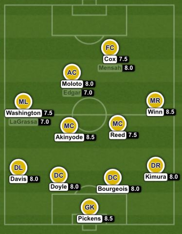 nashville sc vs charlotte ratings.jpg