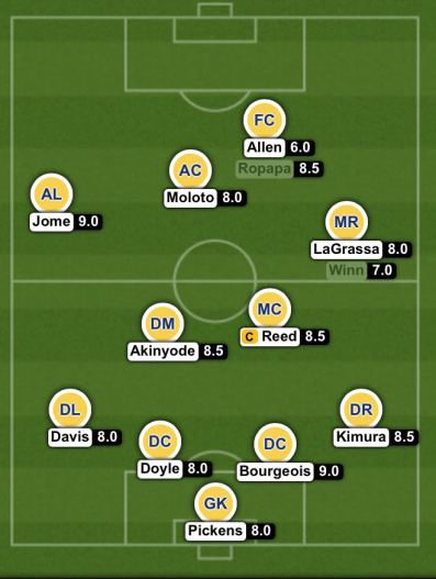 nashville sc vs ncfc ratings